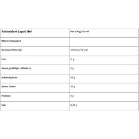OVERSTIM.s Antioxydant Liquid Gel Box 36x30g, Lemon